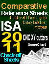 Comparative Reference Sheets ISA 2011 CNC XY cutters ScoreChart