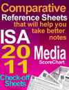 Comparative_Reference_Sheets_ISA_2011_media_ScoreChart